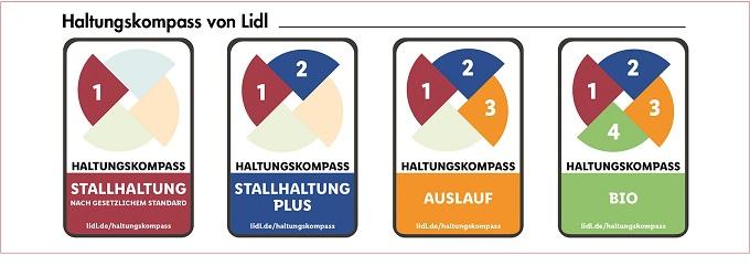 Haltungskennzeichnung Lidl