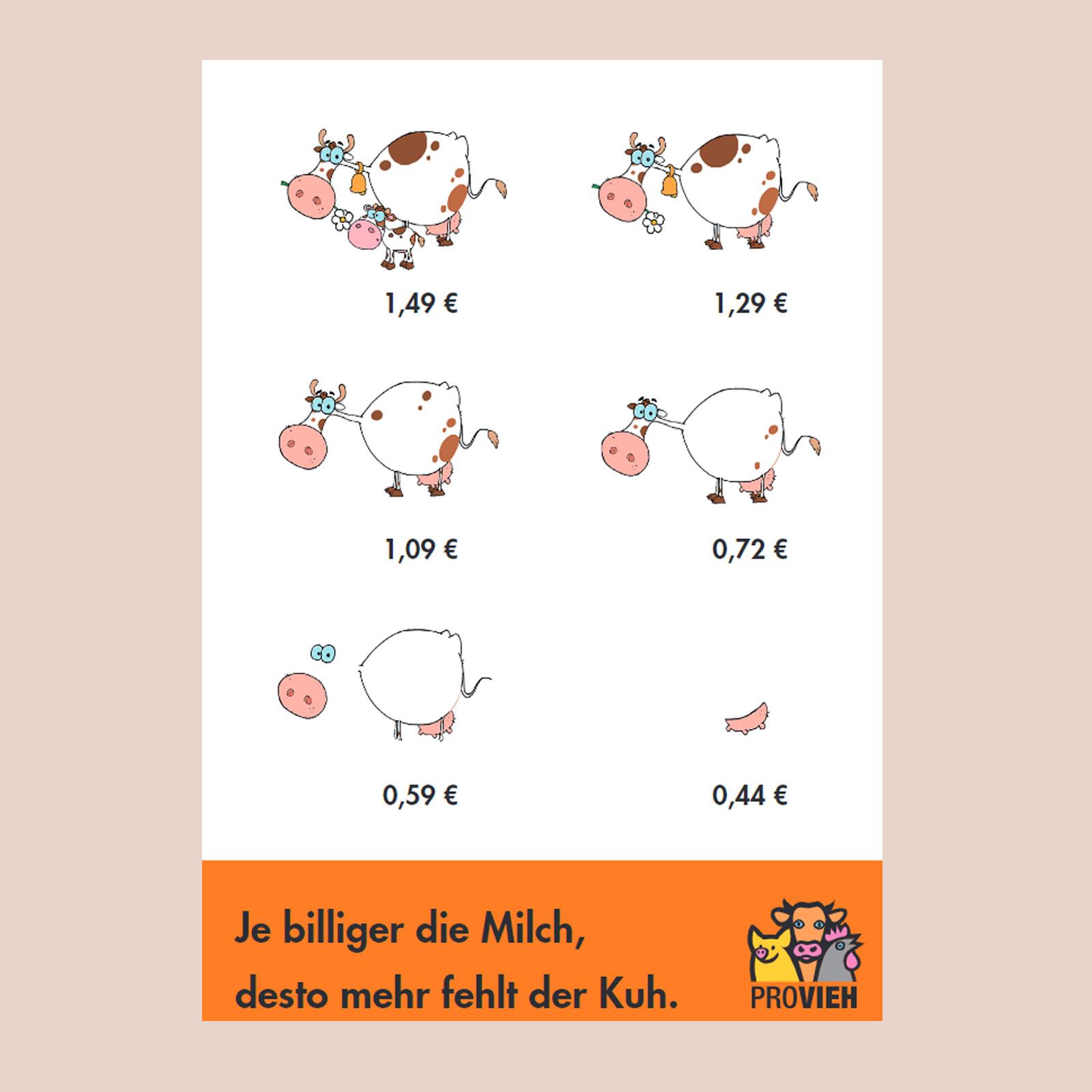 """Postkarte Milchkühe """"Je billiger die Milch, desto mehr fehlt der Kuh."""""""